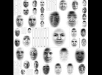 Introduction Face Detection at different airports in the US